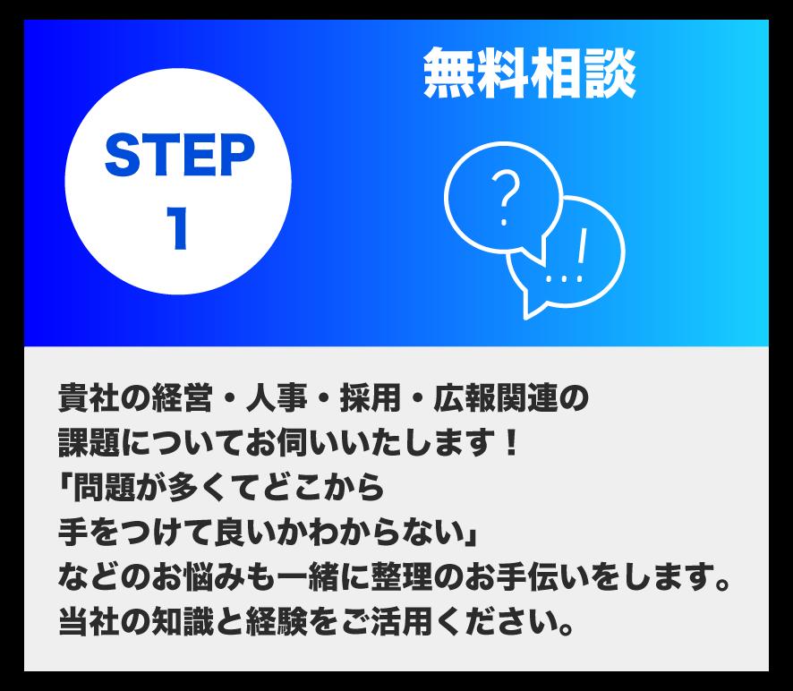 step_sp1